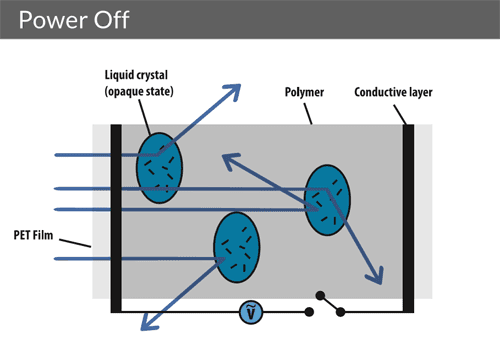 powerOff (1)